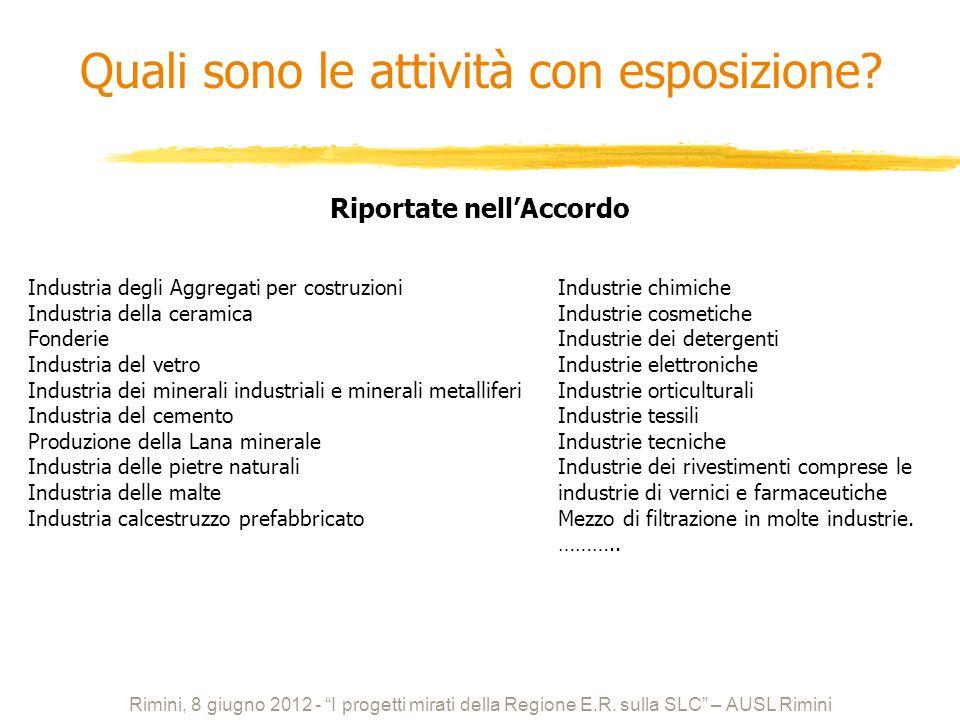 N° ditte - AUSL Rimini attività oggetto di sopralluogo 2010 - maggio 2012