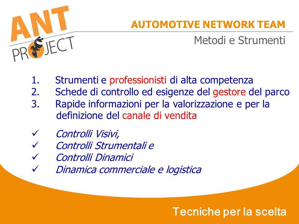 AUTOMOTIVE NETWORK TEAM Tecniche per la scelta 1. Strumenti e professionisti di alta competenza 2. Schede di controllo ed esigenze del gestore del par