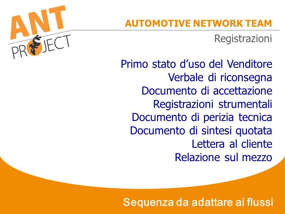 AUTOMOTIVE NETWORK TEAM Sequenza da adattare ai flussi Primo stato duso del Venditore Verbale di riconsegna Documento di accettazione Registrazioni strumentali Documento di perizia tecnica Documento di sintesi quotata Lettera al cliente Relazione sul mezzo Registrazioni