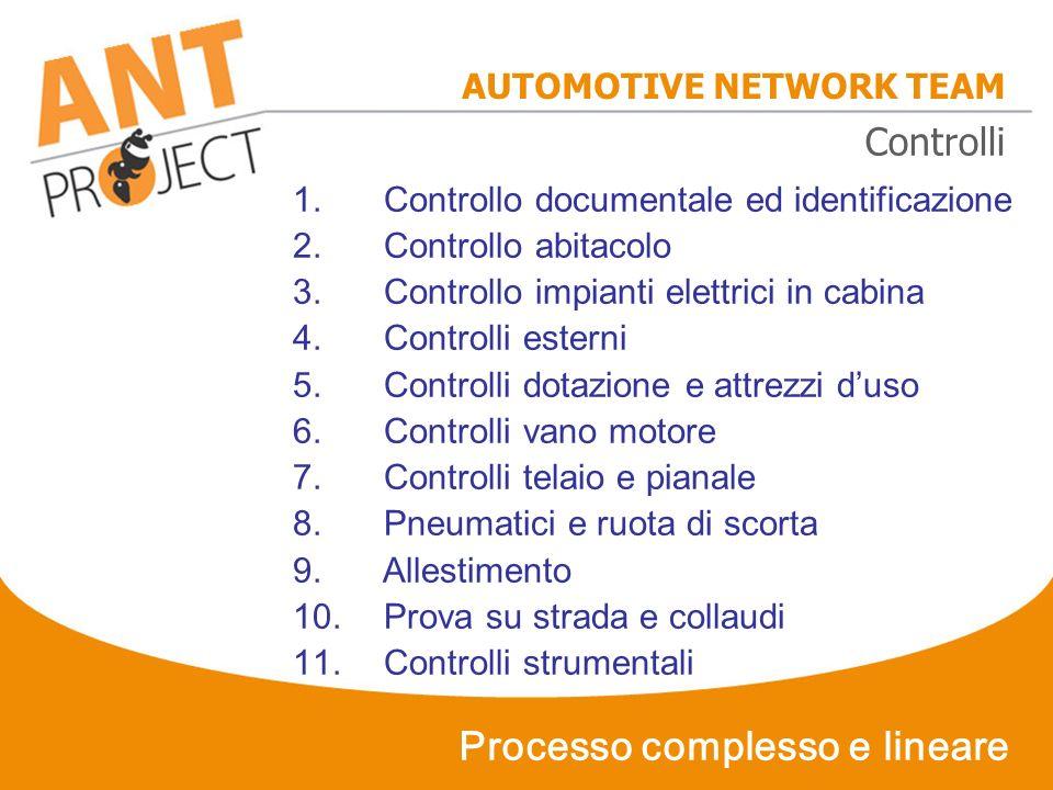 AUTOMOTIVE NETWORK TEAM Processo complesso e lineare 1. Controllo documentale ed identificazione 2. Controllo abitacolo 3. Controllo impianti elettric
