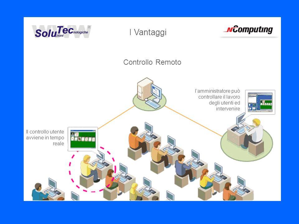 Controllo Remoto Il controllo utente avviene in tempo reale lamministratore può controllare il lavoro degli utenti ed intervenire I Vantaggi