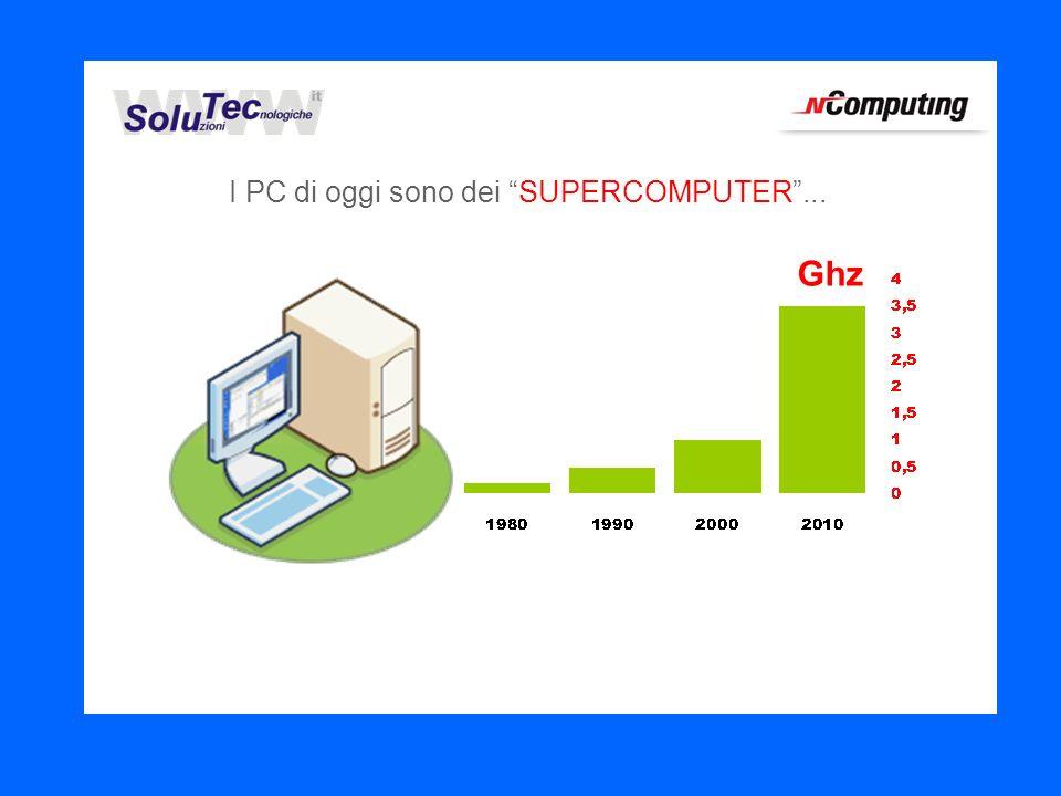 I PC di oggi sono dei SUPERCOMPUTER... Ghz