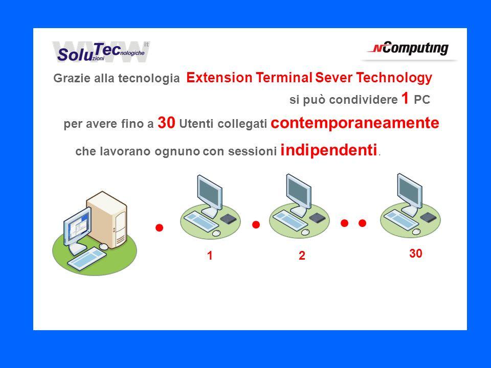 Grazie alla tecnologia Extension Terminal Sever Technology per avere fino a 30 Utenti collegati contemporaneamente 12 30 si può condividere 1 PC che lavorano ognuno con sessioni indipendenti.