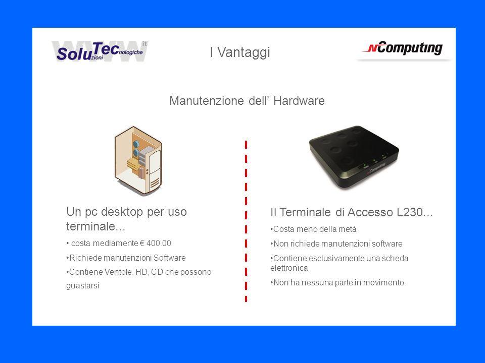 Manutenzione dell Hardware Un pc desktop per uso terminale...