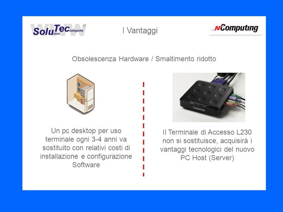 Obsolescenza Hardware / Smaltimento ridotto Un pc desktop per uso terminale ogni 3-4 anni va sostituito con relativi costi di installazione e configurazione Software Il Terminale di Accesso L230 non si sostituisce, acquisirà i vantaggi tecnologici del nuovo PC Host (Server) I Vantaggi