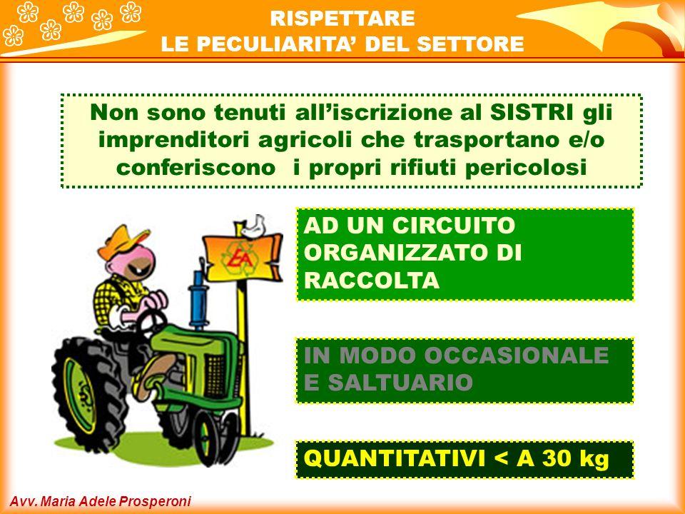 Avv. Maria Adele Prosperoni Non sono tenuti alliscrizione al SISTRI gli imprenditori agricoli che trasportano e/o conferiscono i propri rifiuti perico