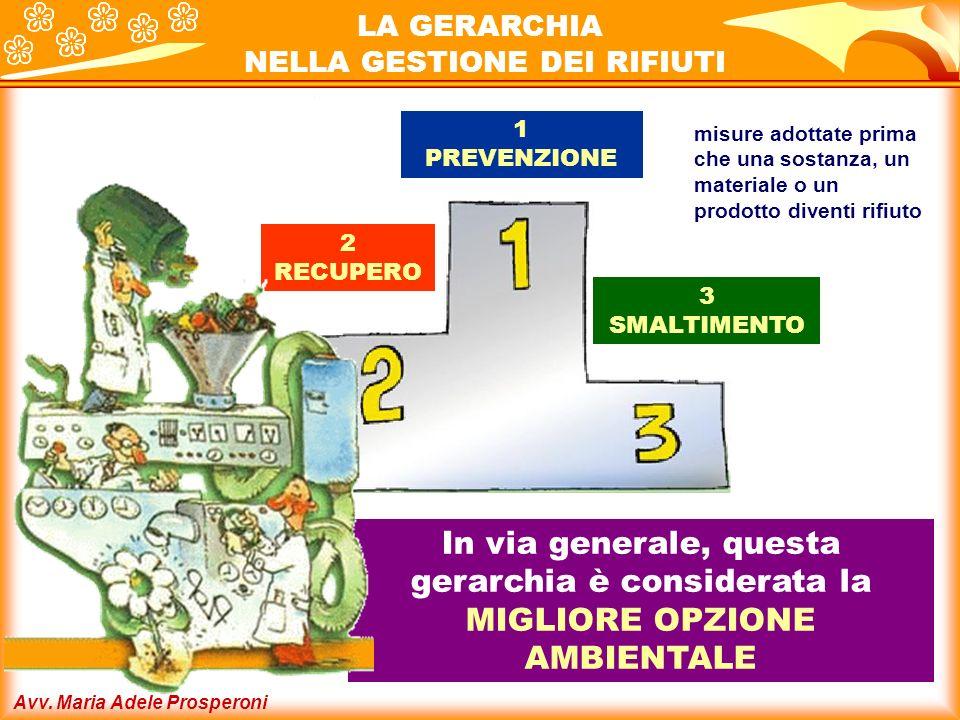 Avv. Maria Adele Prosperoni 1 PREVENZIONE misure adottate prima che una sostanza, un materiale o un prodotto diventi rifiuto 2 RECUPERO 3 SMALTIMENTO