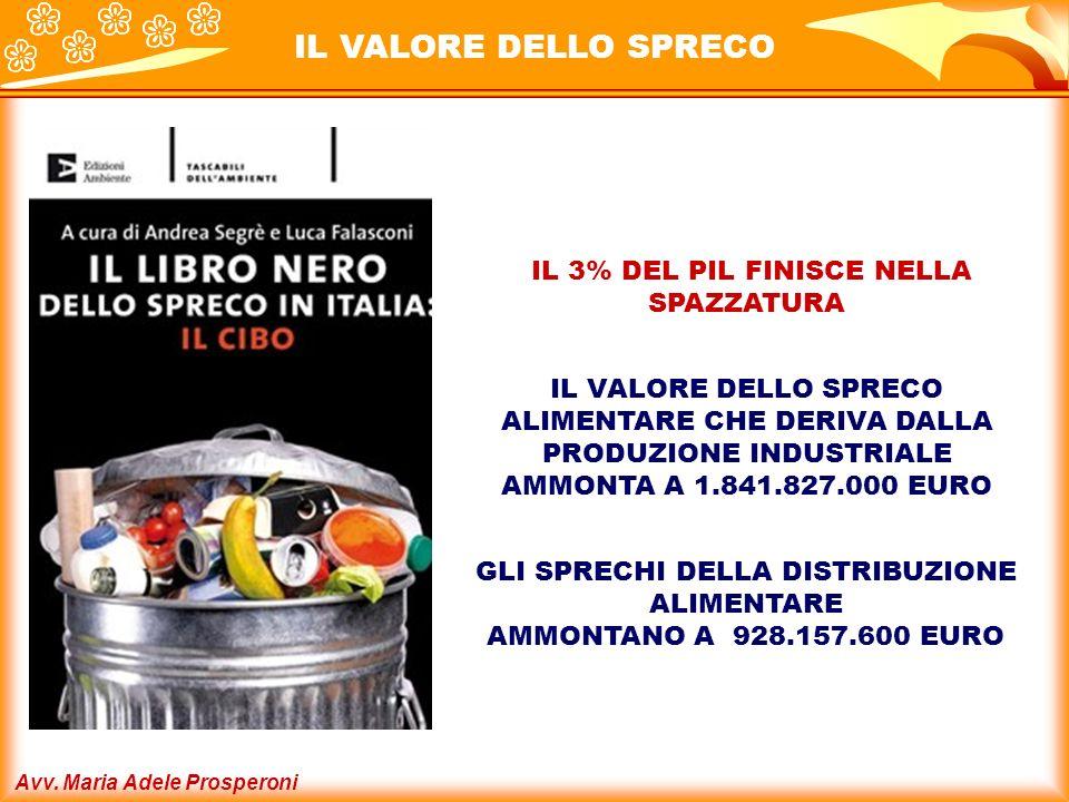 Avv. Maria Adele Prosperoni IL VALORE DELLO SPRECO ALIMENTARE CHE DERIVA DALLA PRODUZIONE INDUSTRIALE AMMONTA A 1.841.827.000 EURO IL 3% DEL PIL FINIS