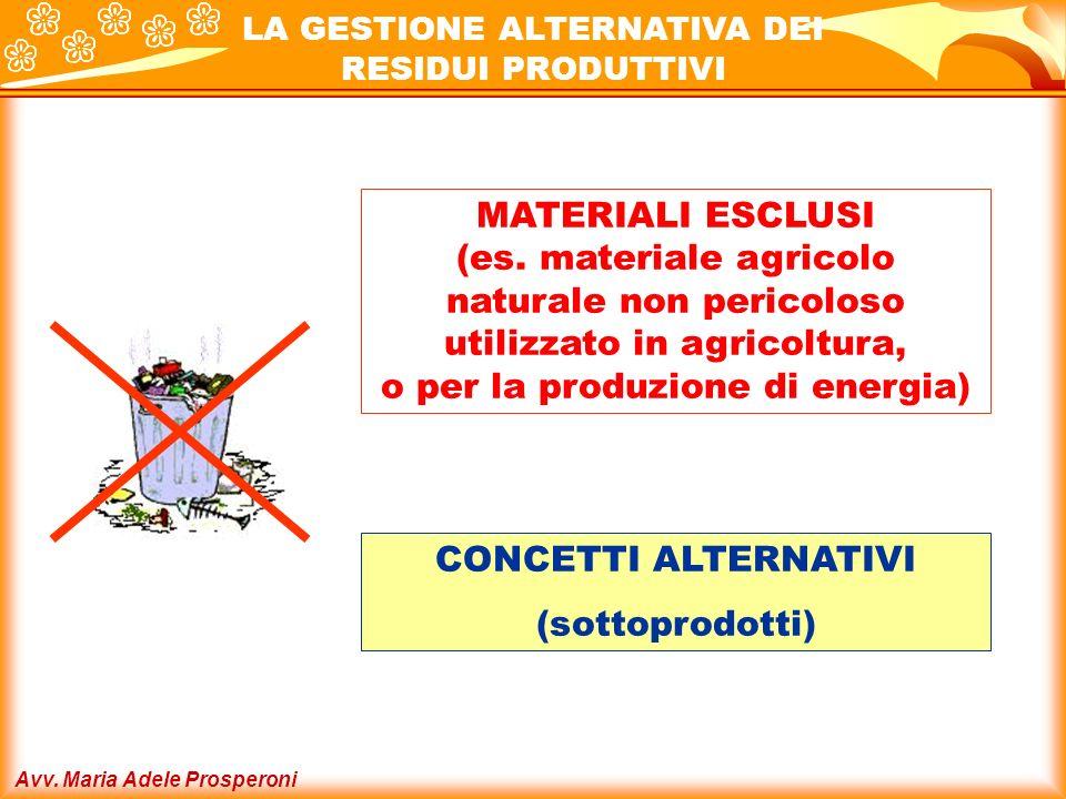 Avv. Maria Adele Prosperoni LA GESTIONE ALTERNATIVA DEI RESIDUI PRODUTTIVI MATERIALI ESCLUSI (es. materiale agricolo naturale non pericoloso utilizzat