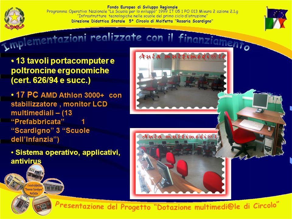 Fondo Europeo di Sviluppo Regionale Programma Operativo Nazionale La Scuola per lo sviluppo 1999 IT 05 1 PO 013 Misura 2 azione 2.1.g Infrastrutture tecnologiche nelle scuole del primo ciclo distruzione Direzione Didattica Statale 5° Circolo di Molfetta Rosaria Scardigno 13 tavoli portacomputer e poltroncine ergonomiche (cert.