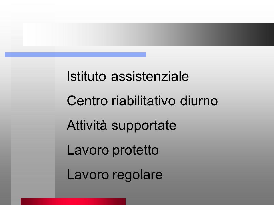Istituto assistenziale Centro riabilitativo diurno Attività supportate Lavoro protetto Lavoro regolare