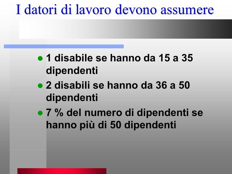 I datori di lavoro devono assumere 1 disabile se hanno da 15 a 35 dipendenti 2 disabili se hanno da 36 a 50 dipendenti 7 % del numero di dipendenti se hanno più di 50 dipendenti