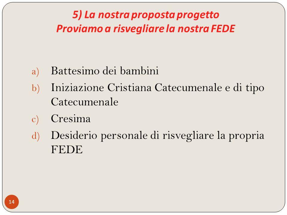 5) La nostra proposta progetto Proviamo a risvegliare la nostra FEDE 14 a) Battesimo dei bambini b) Iniziazione Cristiana Catecumenale e di tipo Catec