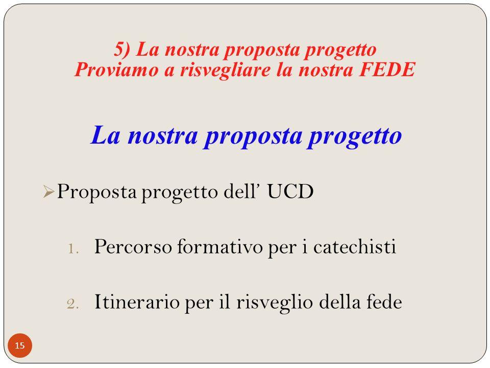 15 5) La nostra proposta progetto Proviamo a risvegliare la nostra FEDE Proposta progetto dell UCD 1. Percorso formativo per i catechisti 2. Itinerari