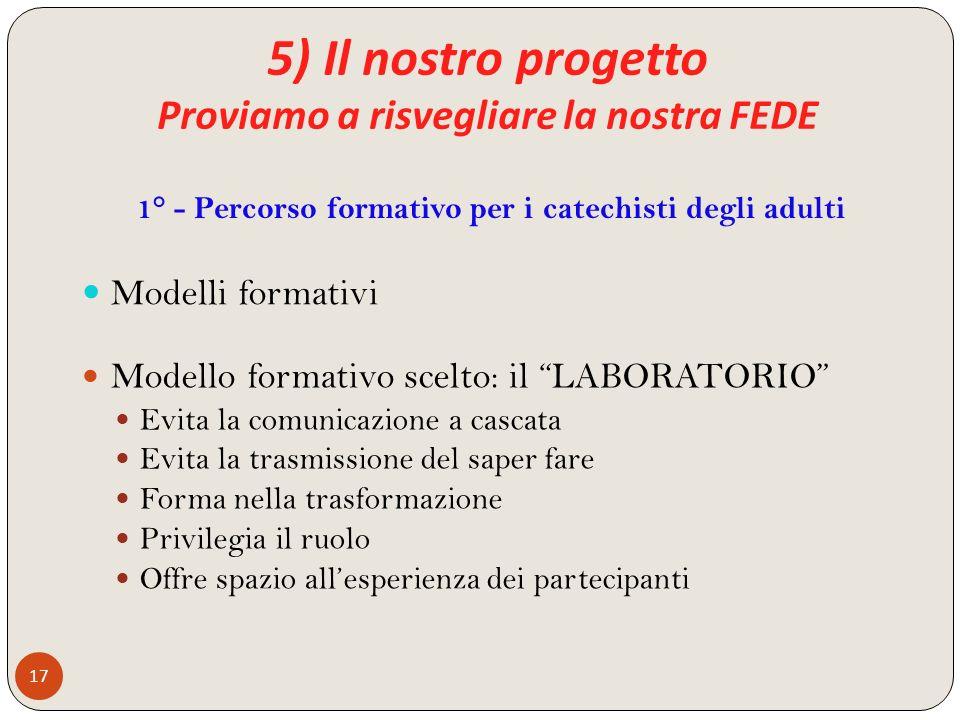5) Il nostro progetto Proviamo a risvegliare la nostra FEDE 17 Modello formativo scelto: il LABORATORIO Evita la comunicazione a cascata Evita la tras