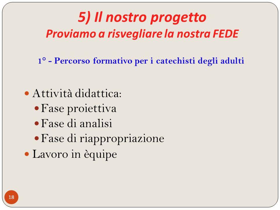 5) Il nostro progetto Proviamo a risvegliare la nostra FEDE 18 Attività didattica: Fase proiettiva Fase di analisi Fase di riappropriazione Lavoro in