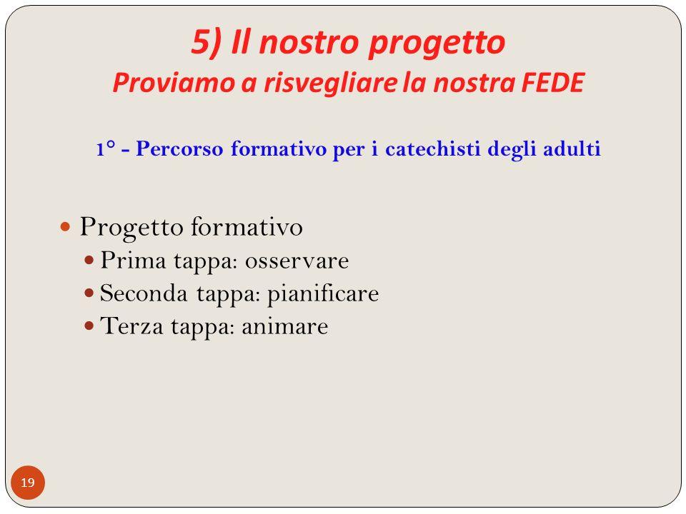 5) Il nostro progetto Proviamo a risvegliare la nostra FEDE 19 Progetto formativo Prima tappa: osservare Seconda tappa: pianificare Terza tappa: anima