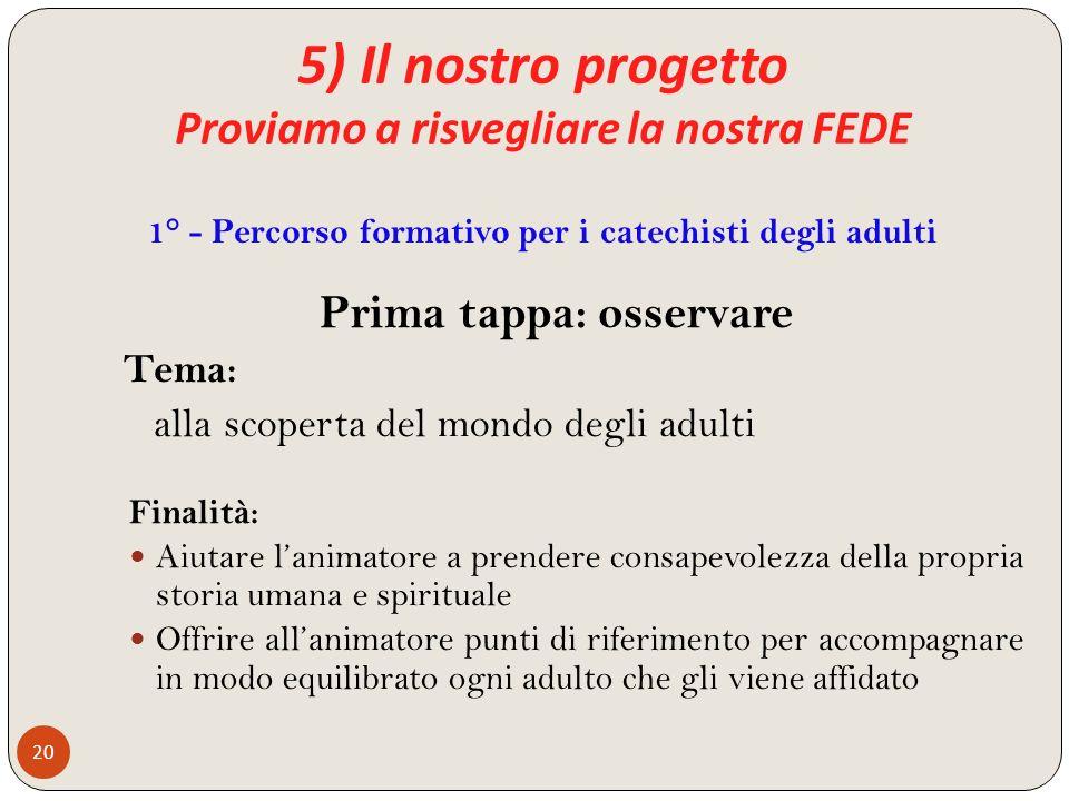 5) Il nostro progetto Proviamo a risvegliare la nostra FEDE 20 Prima tappa: osservare Tema: alla scoperta del mondo degli adulti Finalità: Aiutare lan
