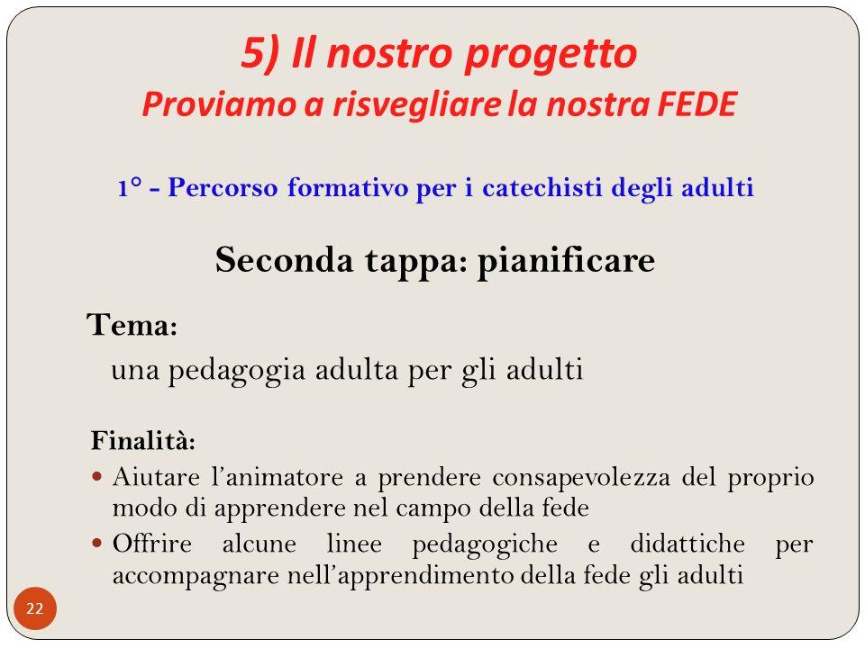 5) Il nostro progetto Proviamo a risvegliare la nostra FEDE 22 Tema: una pedagogia adulta per gli adulti Finalità: Aiutare lanimatore a prendere consa