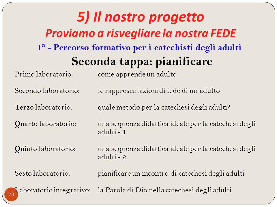 5) Il nostro progetto Proviamo a risvegliare la nostra FEDE 23 Seconda tappa: pianificare 1° - Percorso formativo per i catechisti degli adulti Primo