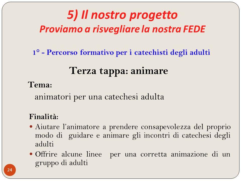 5) Il nostro progetto Proviamo a risvegliare la nostra FEDE 24 Tema: animatori per una catechesi adulta Finalità: Aiutare lanimatore a prendere consap