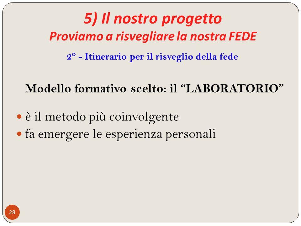 5) Il nostro progetto Proviamo a risvegliare la nostra FEDE 28 Modello formativo scelto: il LABORATORIO è il metodo più coinvolgente fa emergere le es