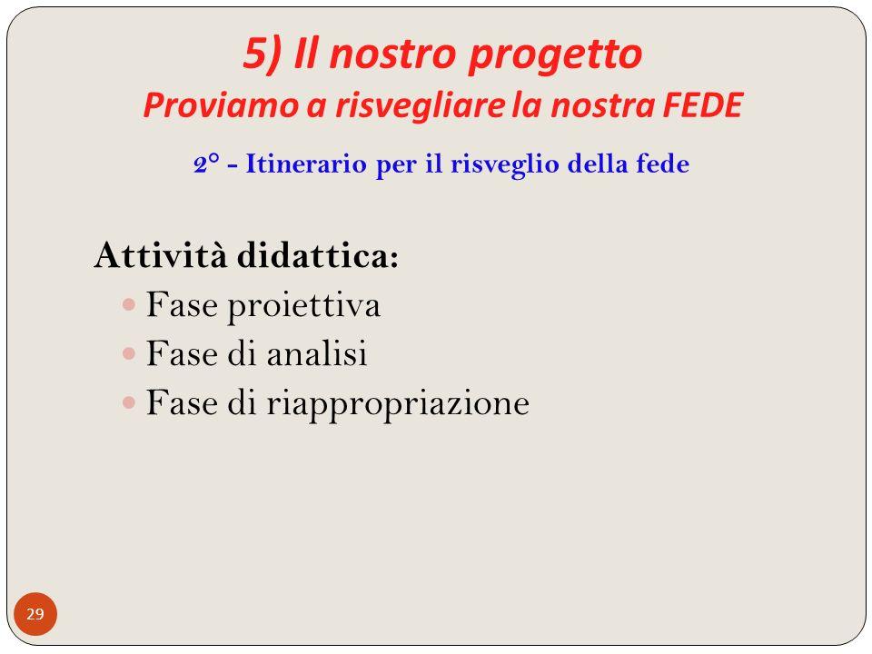 5) Il nostro progetto Proviamo a risvegliare la nostra FEDE 29 Attività didattica: Fase proiettiva Fase di analisi Fase di riappropriazione 2° - Itine