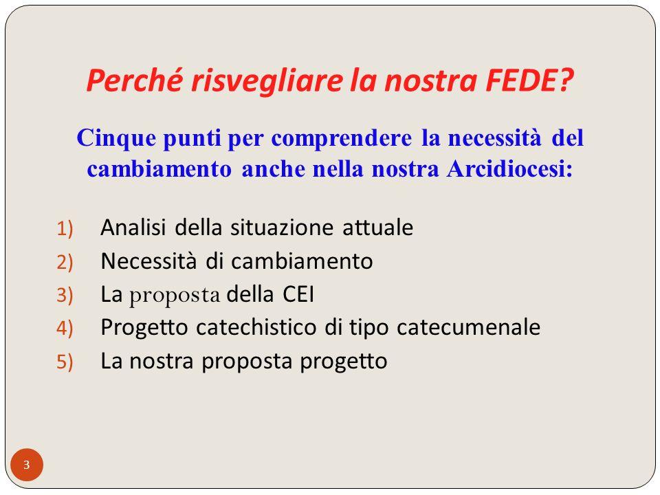 Perché risvegliare la nostra FEDE? 3 1) Analisi della situazione attuale 2) Necessità di cambiamento 3) La proposta della CEI 4) Progetto catechistico