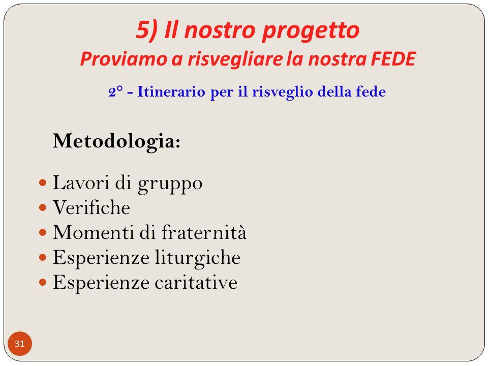 5) Il nostro progetto Proviamo a risvegliare la nostra FEDE 31 Metodologia: Lavori di gruppo Verifiche Momenti di fraternità Esperienze liturgiche Esp
