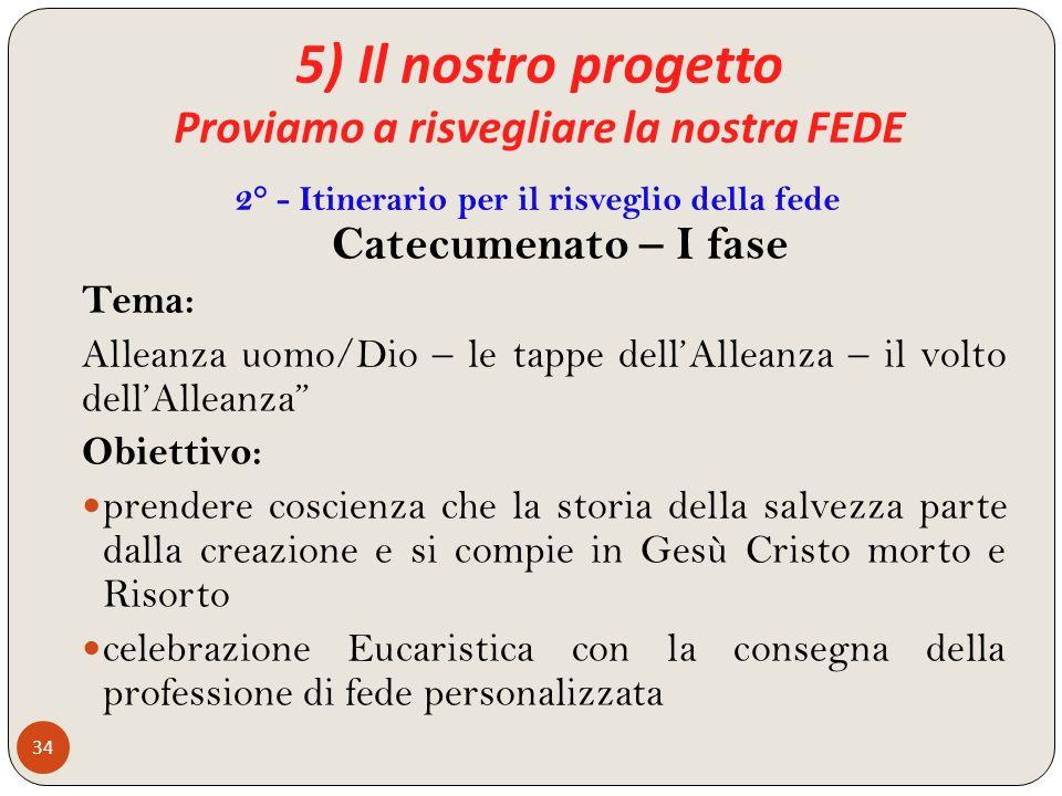 5) Il nostro progetto Proviamo a risvegliare la nostra FEDE 34 Catecumenato – I fase Tema: Alleanza uomo/Dio – le tappe dellAlleanza – il volto dellAl