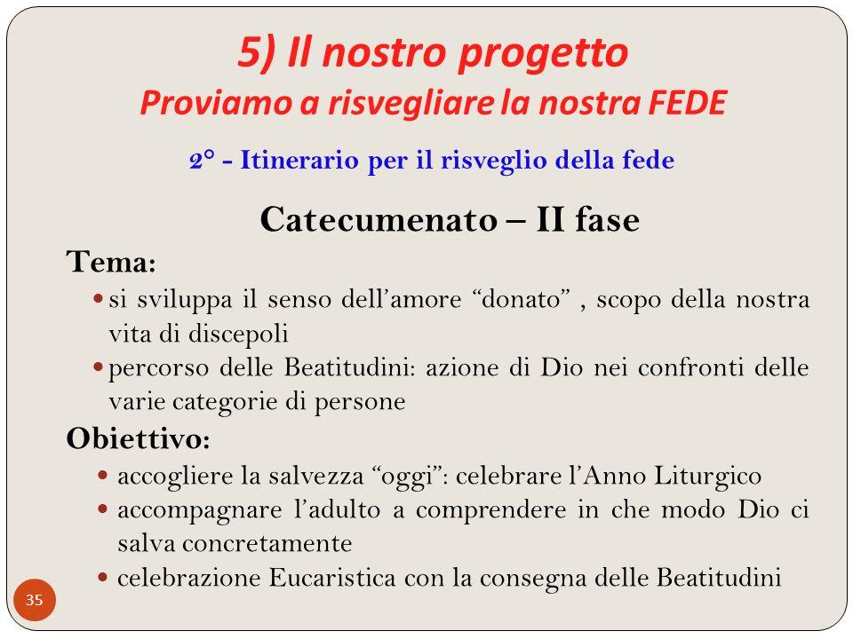 5) Il nostro progetto Proviamo a risvegliare la nostra FEDE 35 Catecumenato – II fase Tema: si sviluppa il senso dellamore donato, scopo della nostra