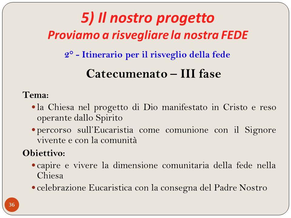 5) Il nostro progetto Proviamo a risvegliare la nostra FEDE 36 Catecumenato – III fase Tema: la Chiesa nel progetto di Dio manifestato in Cristo e res