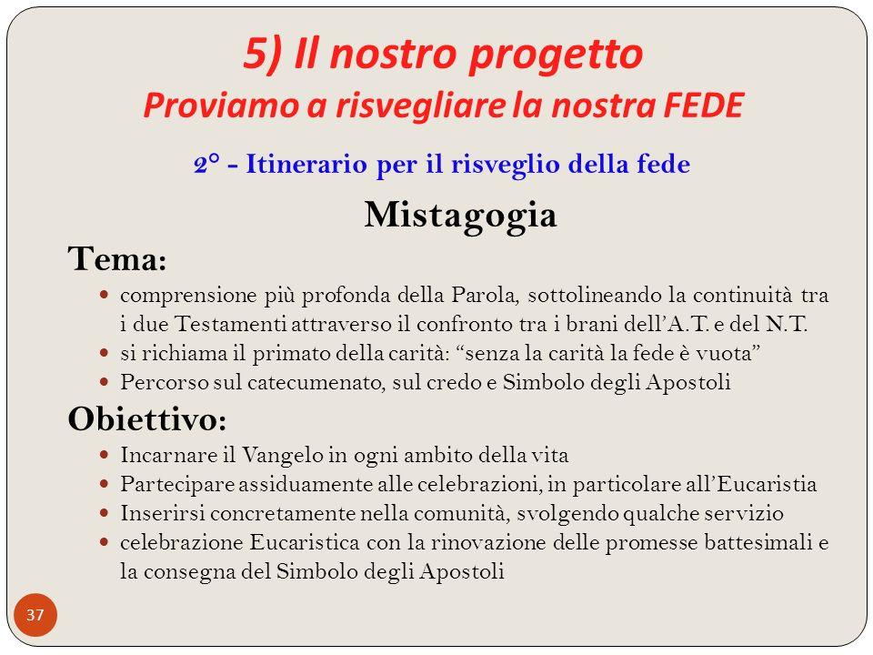 5) Il nostro progetto Proviamo a risvegliare la nostra FEDE 37 Mistagogia Tema: comprensione più profonda della Parola, sottolineando la continuità tr