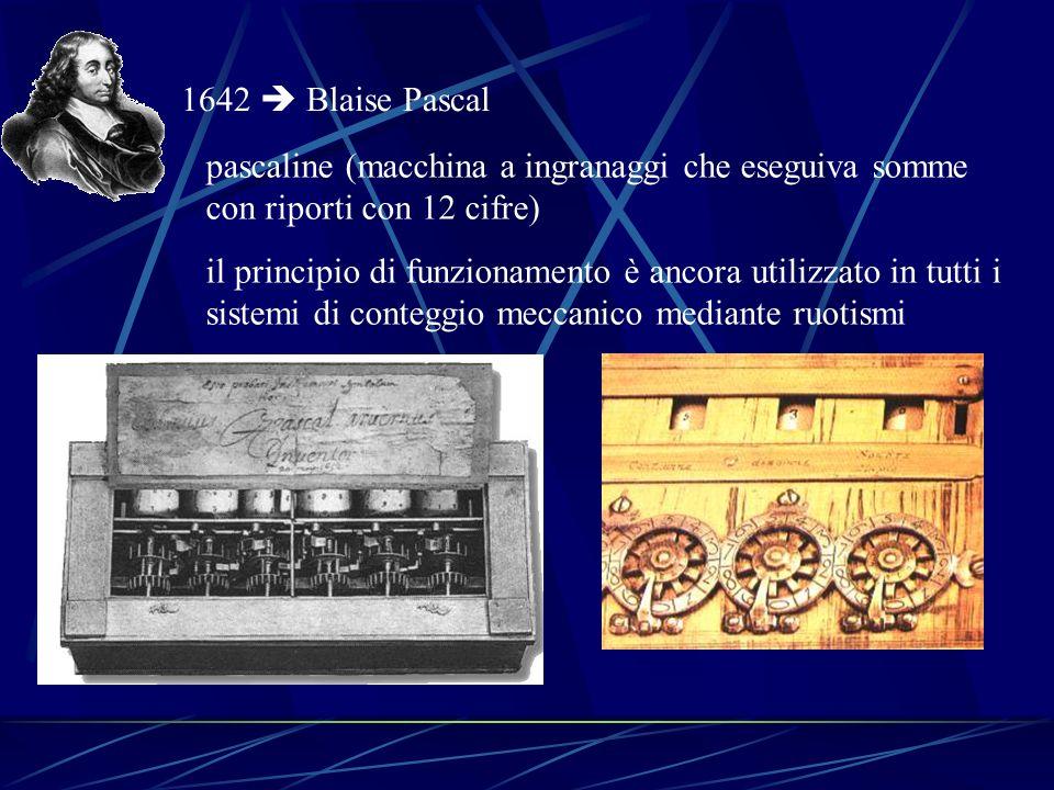1642 Blaise Pascal pascaline (macchina a ingranaggi che eseguiva somme con riporti con 12 cifre) il principio di funzionamento è ancora utilizzato in