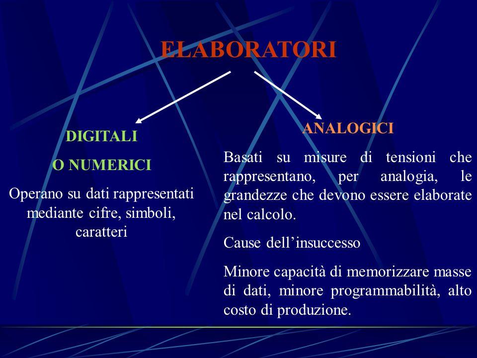 ELABORATORI DIGITALI O NUMERICI Operano su dati rappresentati mediante cifre, simboli, caratteri ANALOGICI Basati su misure di tensioni che rappresent