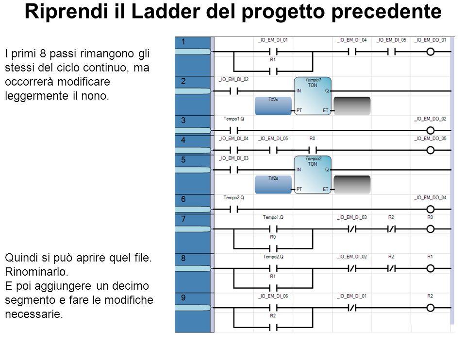 Riprendi il Ladder del progetto precedente I primi 8 passi rimangono gli stessi del ciclo continuo, ma occorrerà modificare leggermente il nono.