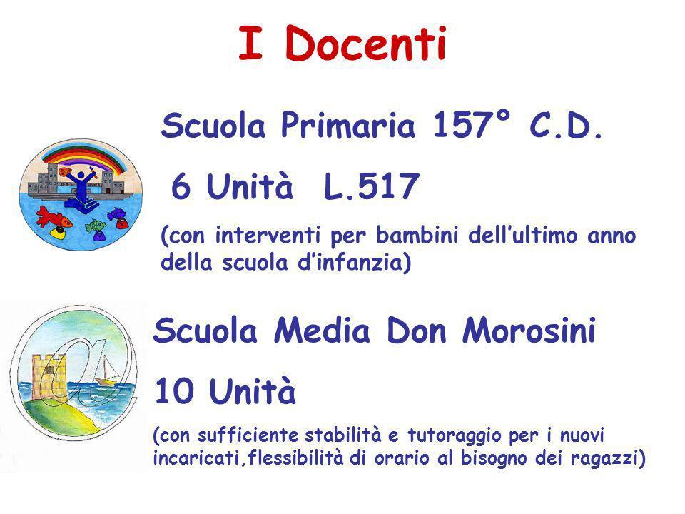 I Docenti Scuola Primaria 157° C.D. 6 Unità L.517 (con interventi per bambini dellultimo anno della scuola dinfanzia) Scuola Media Don Morosini 10 Uni