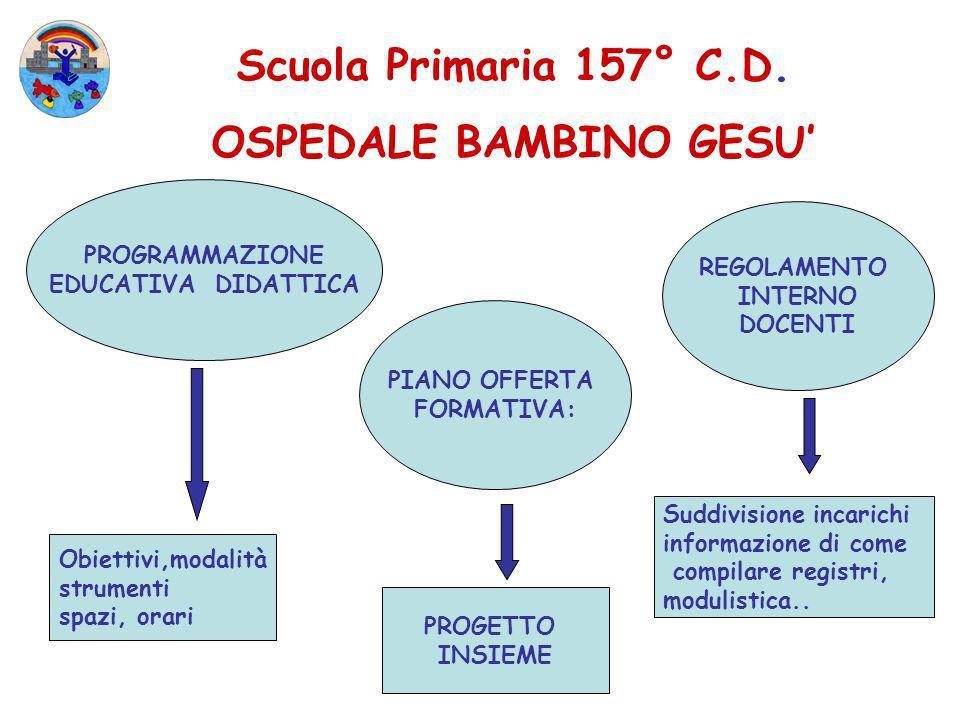 Scuola Primaria 157° C.D. OSPEDALE BAMBINO GESU PROGRAMMAZIONE EDUCATIVA DIDATTICA PIANO OFFERTA FORMATIVA: Obiettivi,modalità strumenti spazi, orari
