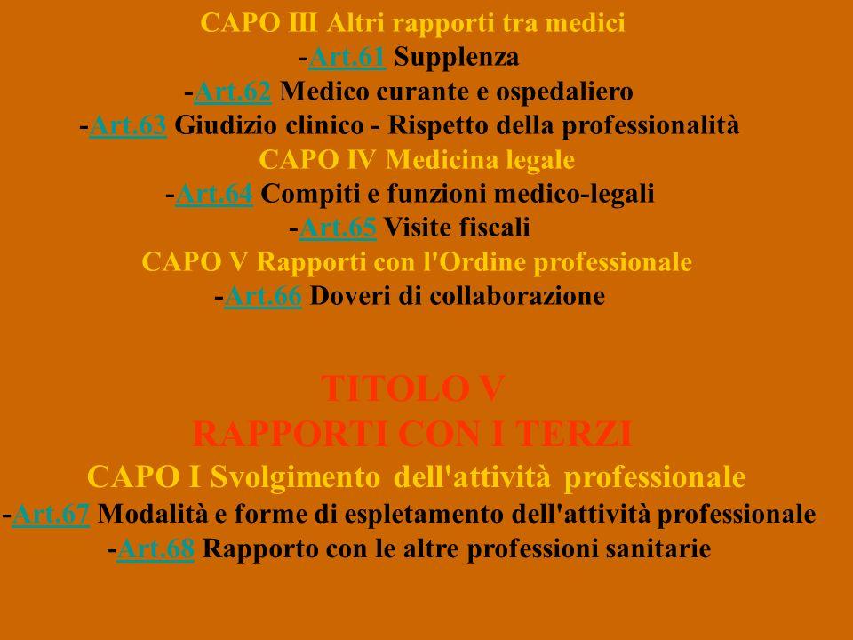 CAPO III Altri rapporti tra medici -Art.61 Supplenza -Art.62 Medico curante e ospedaliero -Art.63 Giudizio clinico - Rispetto della professionalitàArt