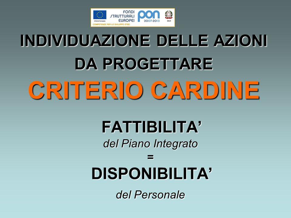 FATTIBILITA del PianoIntegrato = DISPONIBILITA del Personale FATTIBILITA del Piano Integrato = DISPONIBILITA del Personale INDIVIDUAZIONE DELLE AZIONI DA PROGETTARE CRITERIO CARDINE