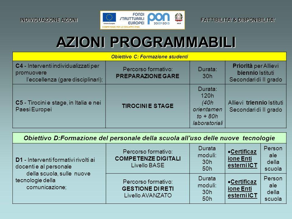 INDIVIDUAZIONE AZIONI FATTIBILITA & DISPONIBILITA AZIONI PROGRAMMABILI Obiettivo C: Formazione studenti C4 - Interventi individualizzati per promuovere leccellenza (gare disciplinari); Percorso formativo: PREPARAZIONE GARE Durata: 30h Priorità per Allievi biennio Istituti Secondari di II grado C5 - Tirocini e stage, in Italia e nei Paesi Europei TIROCINI E STAGE Durata: 120h (40h orientamen to + 80h laboratoriali Allievi triennio Istituti Secondari di II grado Obiettivo D:Formazione del personale della scuola all uso delle nuove tecnologie D1 - Interventi formativi rivolti ai docenti e al personale della scuola, sulle nuove tecnologie della comunicazione; Percorso formativo: COMPETENZE DIGITALI Livello BASE Durata moduli: 30h 50h Certificaz ione Enti esterni ICT Person ale della scuola Percorso formativo: GESTIONE DI RETI Livello AVANZATO Durata moduli: 30h 50h Certificaz ione Enti esterni ICT Person ale della scuola
