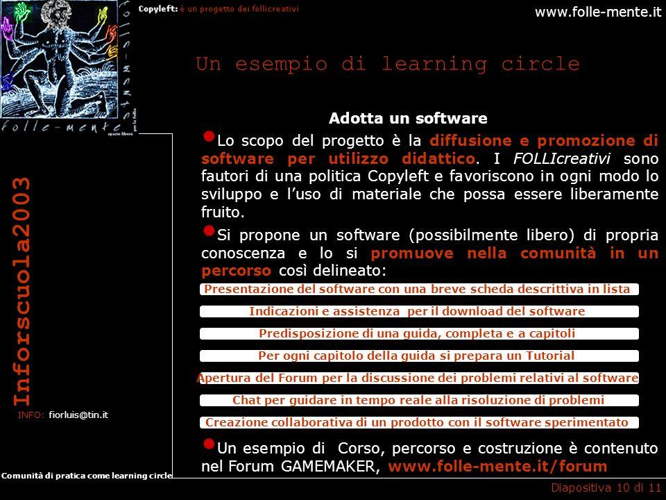 www.folle-mente.it Inforscuola2003 INFO: fiorluis@tin.it Comunità di pratica come learning circle Un esempio di learning circle Diapositiva 10 di 11 L