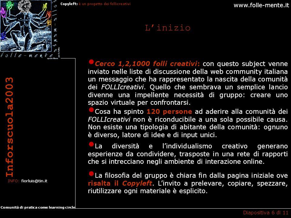 www.folle-mente.it Inforscuola2003 INFO: fiorluis@tin.it Comunità di pratica come learning circle Linizio Diapositiva 6 di 11 Cerco 1,2,1000 folli cre