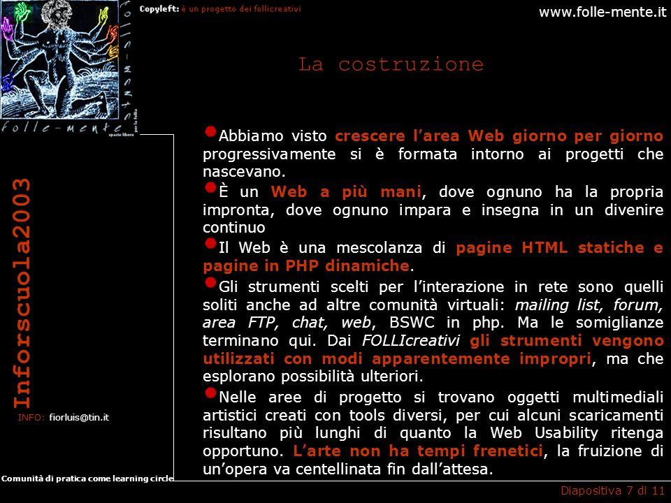 www.folle-mente.it Inforscuola2003 INFO: fiorluis@tin.it Comunità di pratica come learning circle La costruzione Diapositiva 7 di 11 Abbiamo visto cre