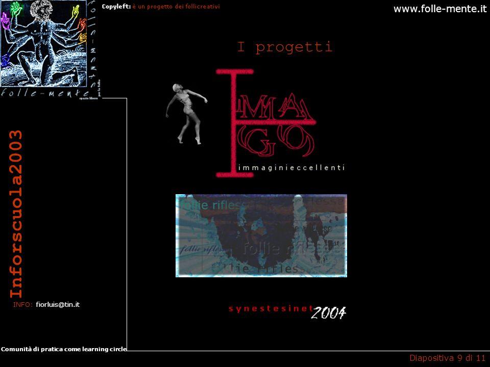 www.folle-mente.it Inforscuola2003 INFO: fiorluis@tin.it Comunità di pratica come learning circle Un esempio di learning circle Diapositiva 10 di 11 Lo scopo del progetto è la diffusione e promozione di software per utilizzo didattico.
