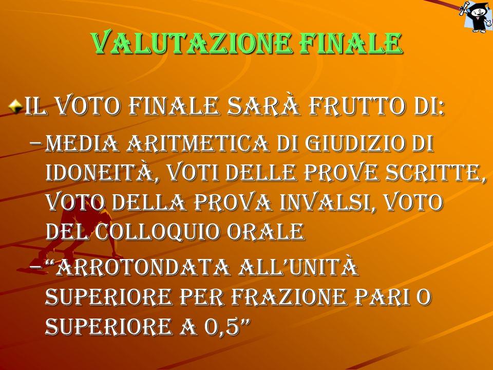 Un esempio Giudizio di idoneità: 9 andamento nel triennio Voti nelle singole prove desame: italiano 7 + matematica 9 + inglese 8 + francese 8 + INVALSI 9 + orale 9 = 50 Voto finale: (9 + 50) : 7 = 8,4 (arrotond.) = 8 Giudizio di idoneità: 9 andamento nel triennio Voti nelle singole prove desame: italiano 8 + matematica 9 + inglese 8 + francese 8 + INVALSI 9 + orale 9 = 50 Voto finale: (9 + 51) : 7 = 8,5 (arrotond.) = 9