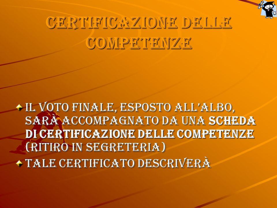 Certificazione delle competenze Il voto finale, esposto allalbo, sarà accompagnato da una scheda di certificazione delle competenze (ritiro in Segreteria) Tale certificato descriverà