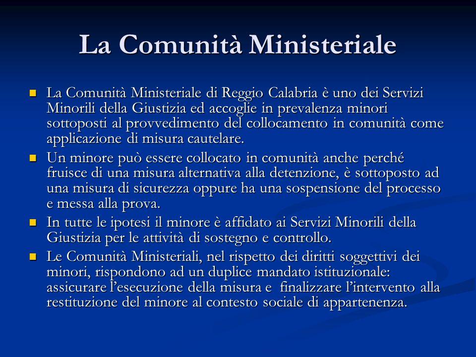 La Comunità Ministeriale La Comunità Ministeriale di Reggio Calabria è uno dei Servizi Minorili della Giustizia ed accoglie in prevalenza minori sotto