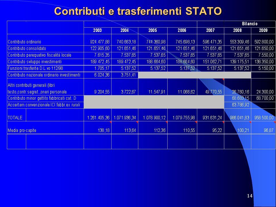 14 Contributi e trasferimenti STATO