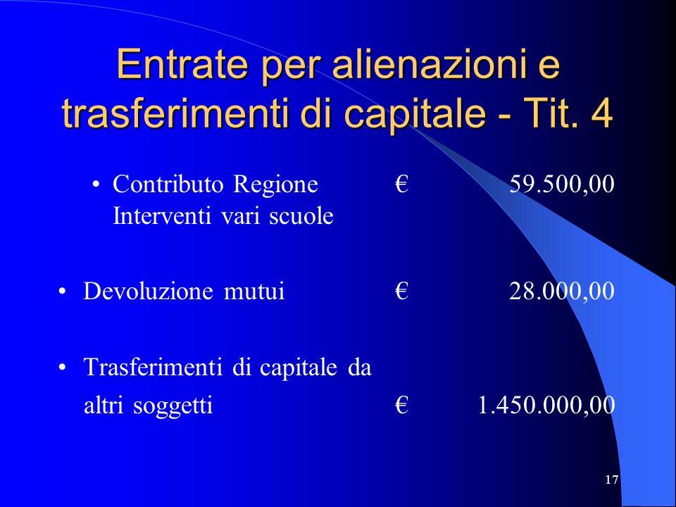 17 Entrate per alienazioni e trasferimenti di capitale - Tit. 4 Contributo Regione 59.500,00 Interventi vari scuole Devoluzione mutui 28.000,00 Trasfe